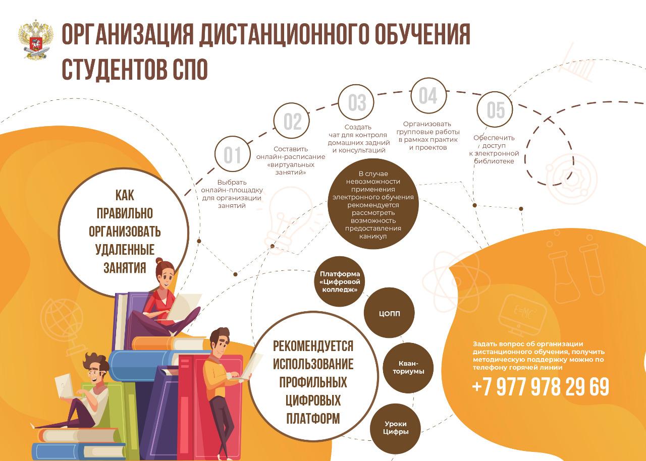 Организация ДО для студентов СПО